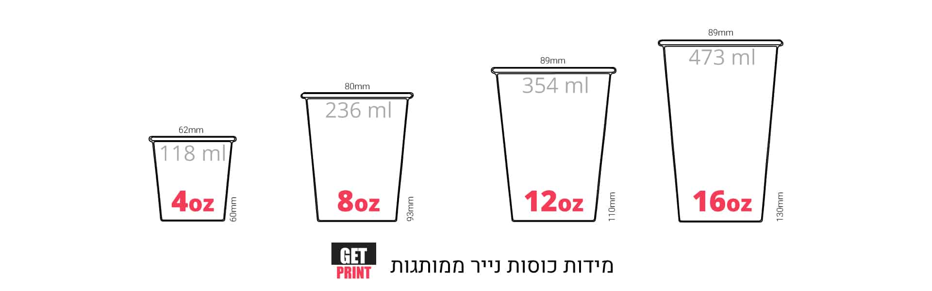 הדפסה על כוסות קרטון ממותגות - מידות כוסות